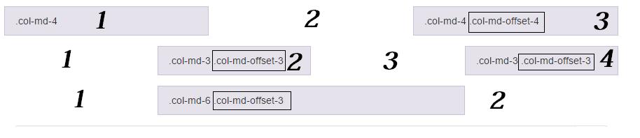bootstrap-offset-kullanimi-tr